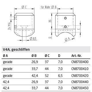 Wandflansch / Traversenhalter für Rundrohr, V4A Edelstahl geschliffen