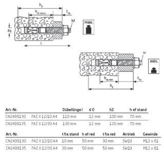 Fischer Ankerbolzen FAZ II 12/10, V4A Edelstahl, M12 x 61