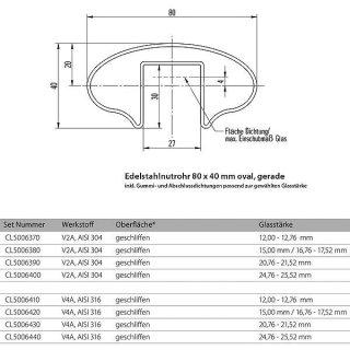 Handlauf Typ 10 mit Dichtung, Edelstahlnutrohr geschliffen, oval 80 x 40 mm