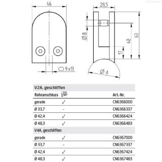 Glashalter halbrund mit Sicherungsstift & Gummieinlagen, 46 x 63 mm, Edelstahl V2A