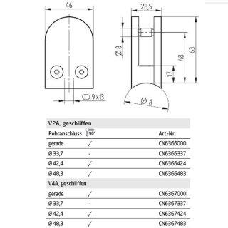 Glashalter halbrund mit Sicherungsstift & Gummieinlagen, 46 x 63 mm, Edelstahl V4A
