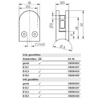 Glashalter halbrund mit Sicherungsstift & Sicherungsplatte, mit Gummieinlagen, 46 x 63 mm, Edelstahl V4A