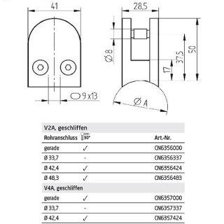 Glashalter halbrund mit Sicherungsstift & Gummieinlagen, 41 x 50 mm, V2A Edelstahl