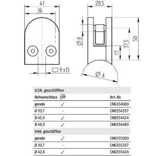 Glashalter halbrund mit Sicherungsstift & Sicherungsplatte, mit Gummieinlagen, 41 x 50 mm, V4A Edelstahl