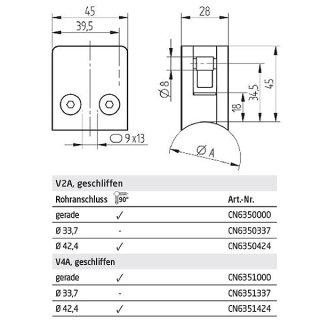 Glasscheibenhalter eckig mit Sicherungsplatte, Sicherungsstift und Gummieinlagen, 45x45 mm, V4A Edelstahl geschliffen