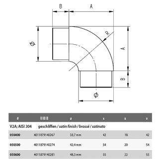 Rundbogen 90° für Rundrohre, V2A Edelstahl geschliffen